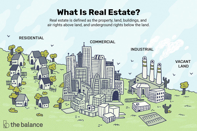 Was ist der Trend auf dem indischen Immobilienmarkt?